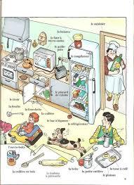 vocabulaire de la cuisine vocabulaire la cuisine language learning