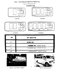 handbook for purchasing a small transit vehicle