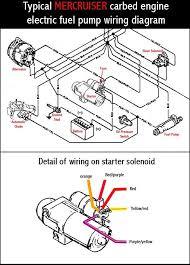 mercruiser 5 7l v8 draco topaz starter motor wiring diagram