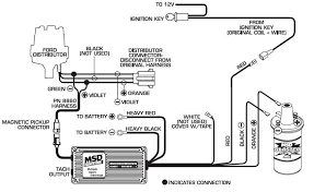 msd hardware diagrams