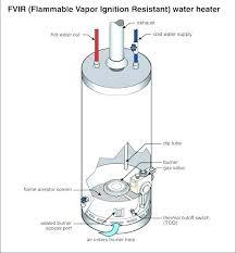 water heater won t light water heater wont light rv propane water heater wont light