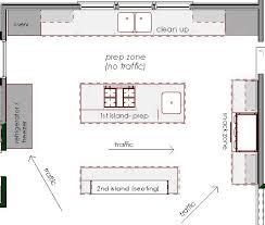 optimal kitchen layout best kitchen layouts best 25 kitchen layout design ideas on