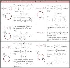 Table Of Trigonometric Values The Inverse Trigonometric Functions She Loves Math