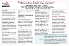 chestnut hill college employment daughter perceptions of their roles in family businesses