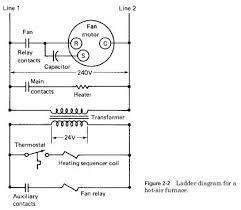 wiring diagram gfci wiring diagram amazing 10 intsruction cooper