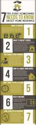 Best 25 Home Insurance Quotes Ideas On Pinterest