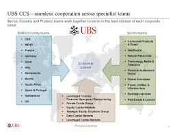 today u0027s agenda introduction to ubs ppt download
