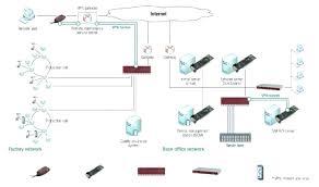 best home network design home wireless network design worldrefugeeday2011 com