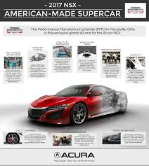 acura supercar acura announces plans for start of serial production of the 2017