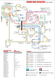 Singapore Metro Map by Singapore Safety Driving Center Ssdc Singapore Woodlands Map