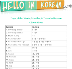 Which Date Is Days Of The Week Months Dates In Korean Hello In Korean