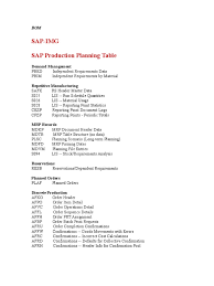 sap production order table sap production planning table scheduling production processes