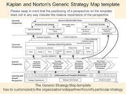 strategy map template the balanced scorecard methodology ppt