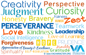 list of core strengths learn your 24 character strengths free via character survey