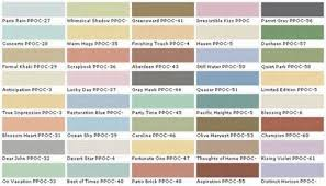 home depot interior paint ideas paint colors home depot photogiraffe me