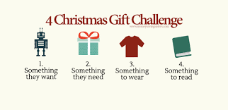 christmas gift for new christmas 4 gift christmas challenge want need wear read money