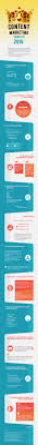 Popular Trends 2016 by 32 Best Digital Marketing Infographics Images On Pinterest