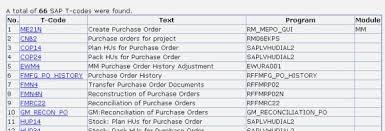 sap t code description table one stop sap reference collaboration