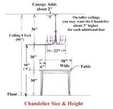 What Size Chandelier For Dining Room Chandelier Height Above Dining Room Table Chandelier Sizing