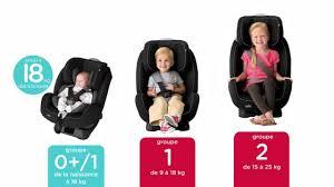 siege auto groupe o groupe siège auto bébé grossesse et bébé