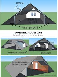 Cost Of Dormer Best 25 Second Floor Addition Ideas On Pinterest Second Story