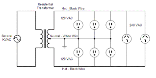 4 2 in house electrical wiring model u2013 home networking basis