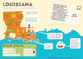Map Of The Louisiana Purchase by Sticker Road Trip 50 States On Behance