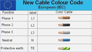 modern electrical wiring color code chart model schematic diagram