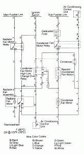 condenser fan motor how to diagnose arresting ac condenser fan motor