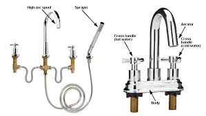 kitchen faucet parts names parts of a bathroom sink xtreme wheelz