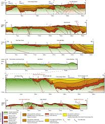 geologic evolution of the eastern panama isthmus from