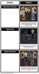 themes of beowulf poem beowulf key themes symbols and motifs using a grid storyboard