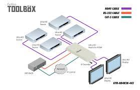 Vga To Hdmi Wiring Diagram Gtb Hd4k2k 442 Gefen 4k Hdmi 4x2 Matrix Switch