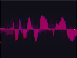 visualizing music with sdl and perl perl com