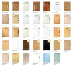 Cabinet Door Parts Kitchen Cabinet Parts Parts For A Typical Base Cabinet Assembly