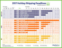 does fedex deliver on holidays wars galaxy map