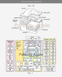 apple acquired invisage with well over 100 patents on quantum dot
