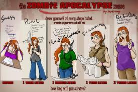 Meme Zombie - zombie apocalypse meme by nekodemonstar on deviantart