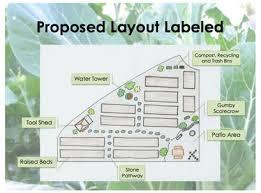 clu community garden future on campus plan