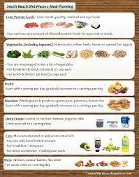 food list for phase 1 of south diet 28 images all south diet