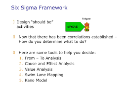 Framework Design by Six Sigma Leadership Overview Blue Cross Blue Shield Ppt Video