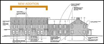How To Determine Square Footage Of A House Preservation Brief 14 New Exterior Additions To Historic