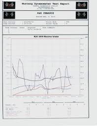 nissan altima 2016 air filter nissan maxima 3 5 cold air intake 09 15