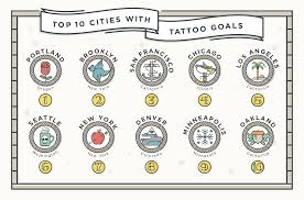 tattoo prices san francisco the top 10 soon to be most tattooed cities simple