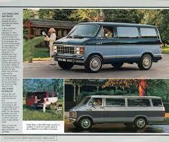 Dodge Ram Wagon - directory index chryslertrucksvans 1982 trucks and vans 1982
