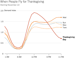 pumpkin pie in miami thanksgiving flight patterns the new york