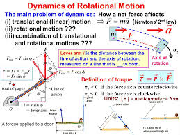 dynamics of rotational motion the problem of dynamics how a