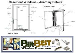 Anderson Awning Windows Andersen Awning Windows Parts Trendy Awning Window Parts Skillful