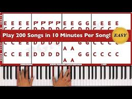 keyboard chords tutorial for beginners ingenious way to learn piano keyboard chords 200 video piano