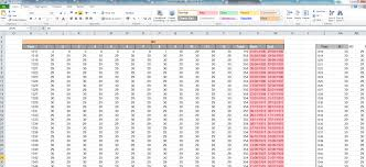Compare Spreadsheets In Excel Excel Change The Color Of Cells In One Column When They Don U0027t